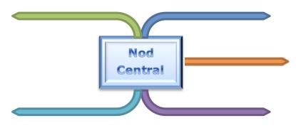 01_map_centralnode1