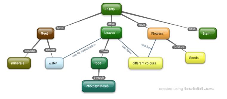 01_map_plants